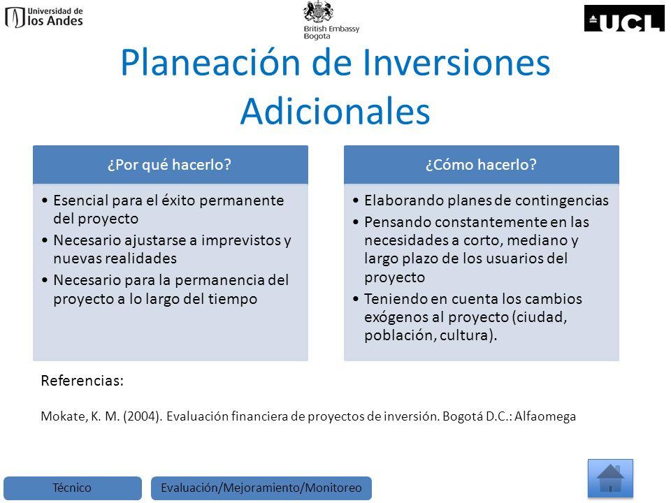 Planeación de Inversiones Adicionales