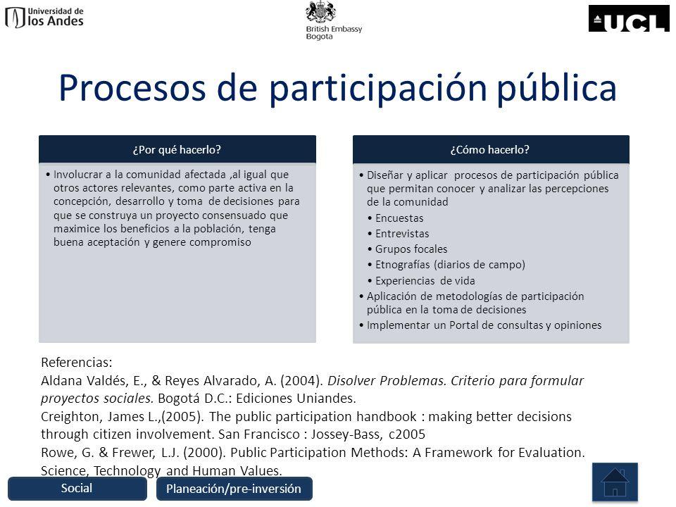 Procesos de participación pública