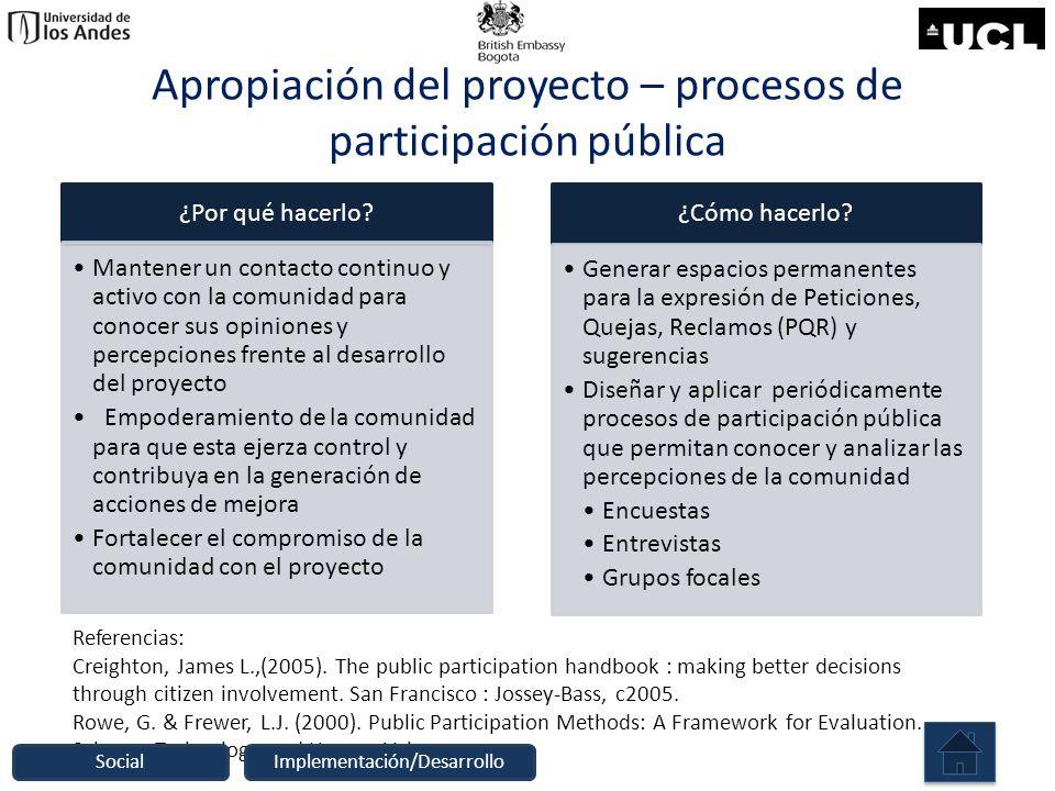 Apropiación del proyecto – procesos de participación pública