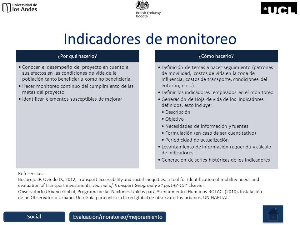 Indicadores de monitoreo