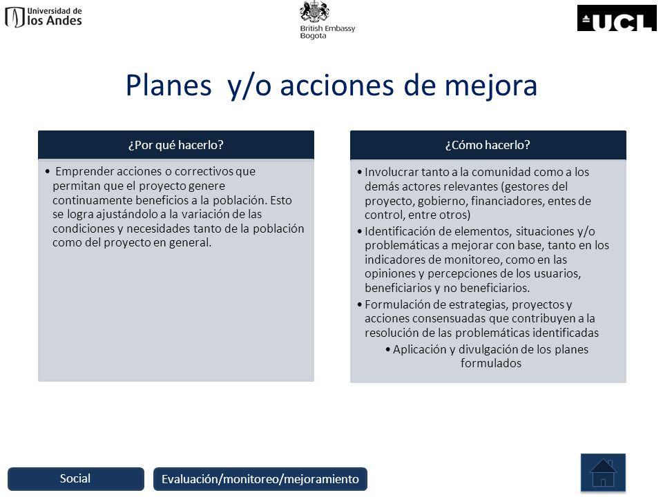 Planes y/o acciones de mejora