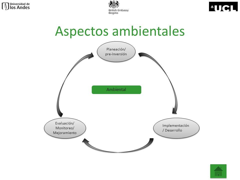 Aspectos ambientales Ambiental Planeación/ pre-inversión