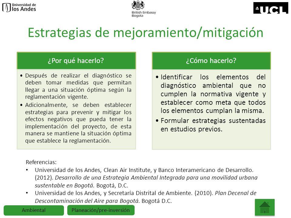 Estrategias de mejoramiento/mitigación