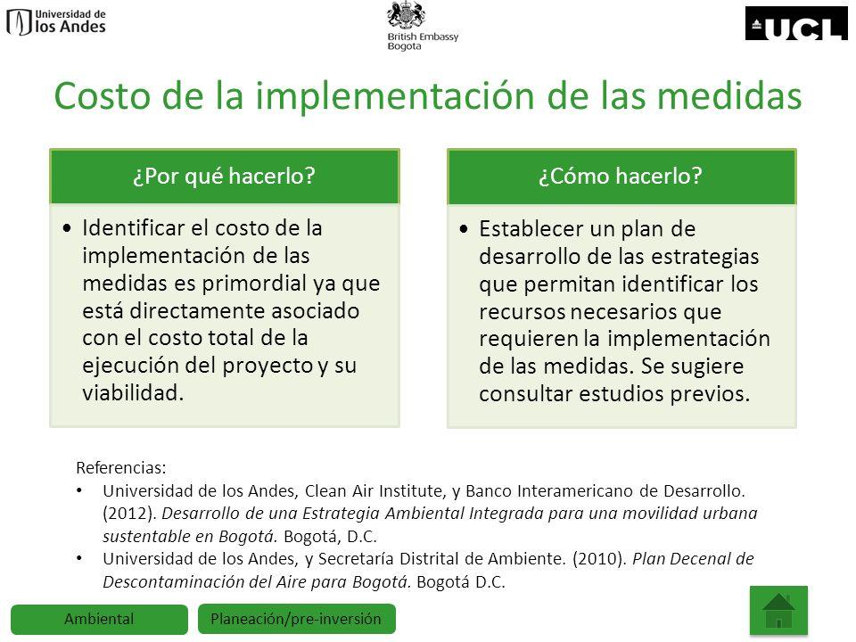 Costo de la implementación de las medidas