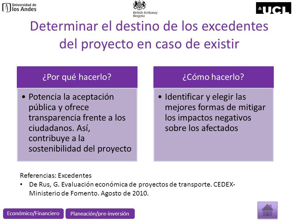 Determinar el destino de los excedentes del proyecto en caso de existir