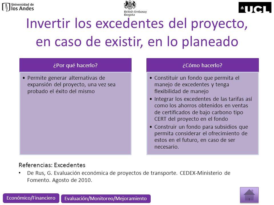 Invertir los excedentes del proyecto, en caso de existir, en lo planeado