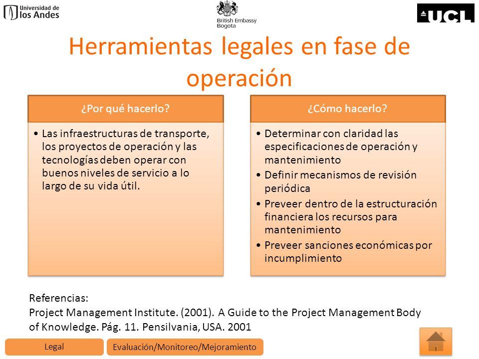 Herramientas legales en fase de operación