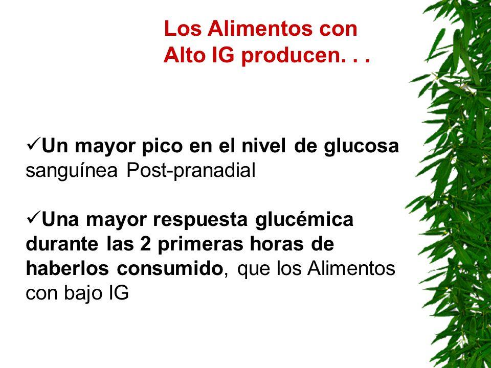 Los Alimentos con Alto IG producen. . .