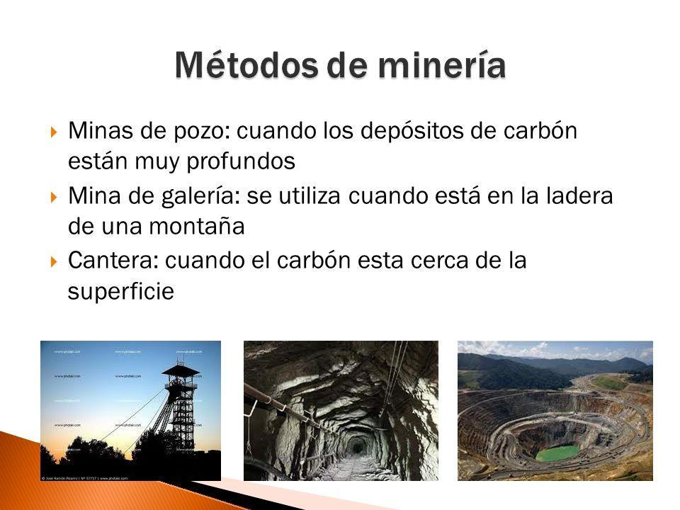 Métodos de minería Minas de pozo: cuando los depósitos de carbón están muy profundos.