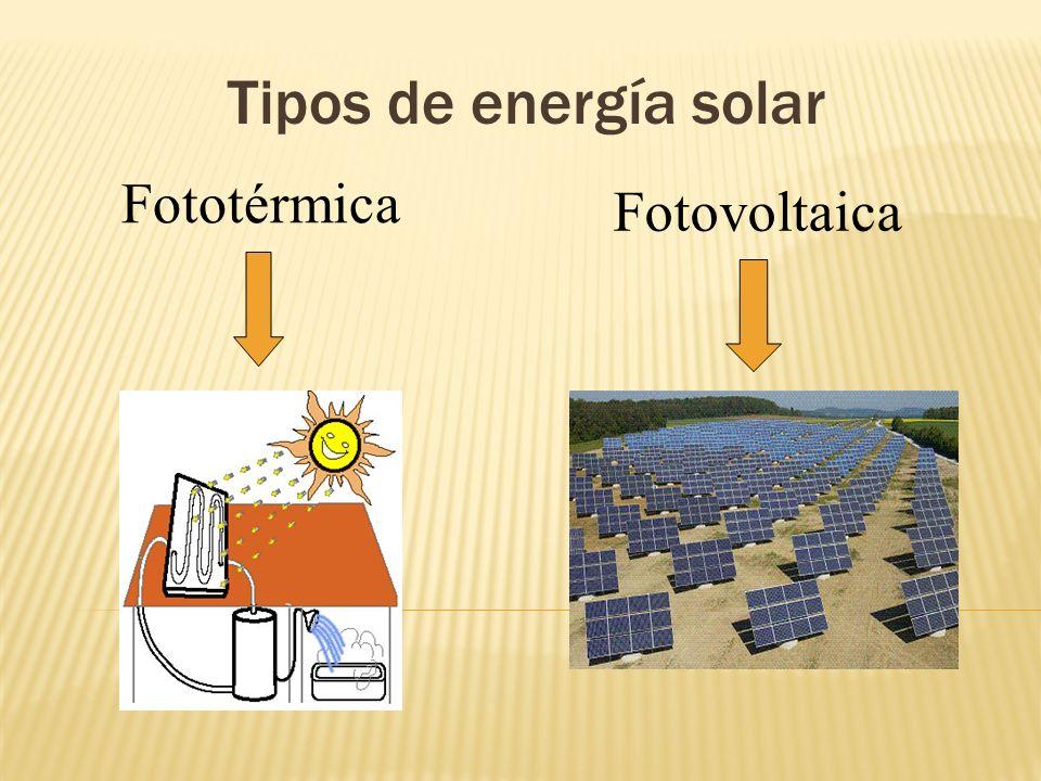 Tipos de energía solar Fototérmica Fotovoltaica