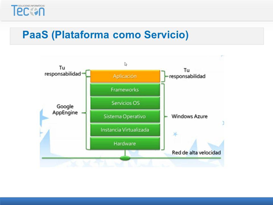 PaaS (Plataforma como Servicio)