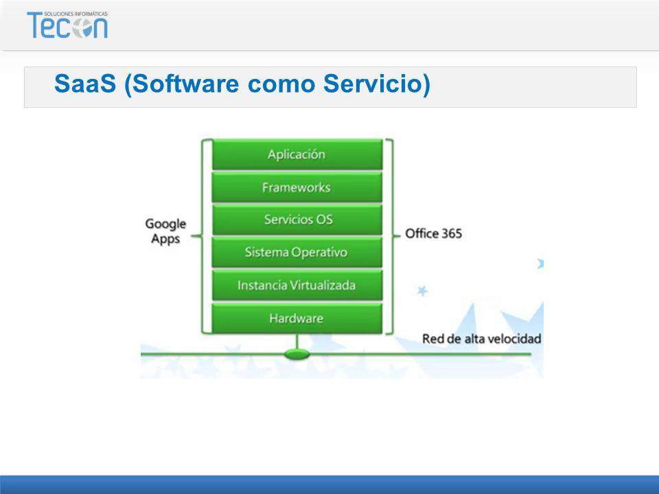 SaaS (Software como Servicio)