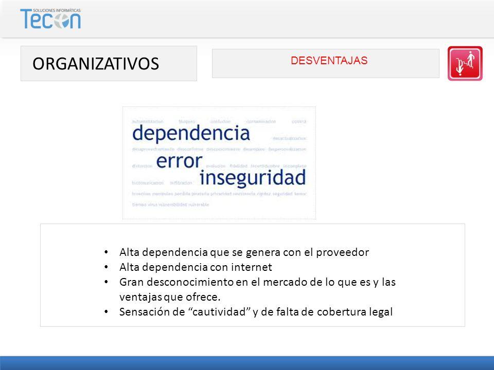 ORGANIZATIVOS Alta dependencia que se genera con el proveedor