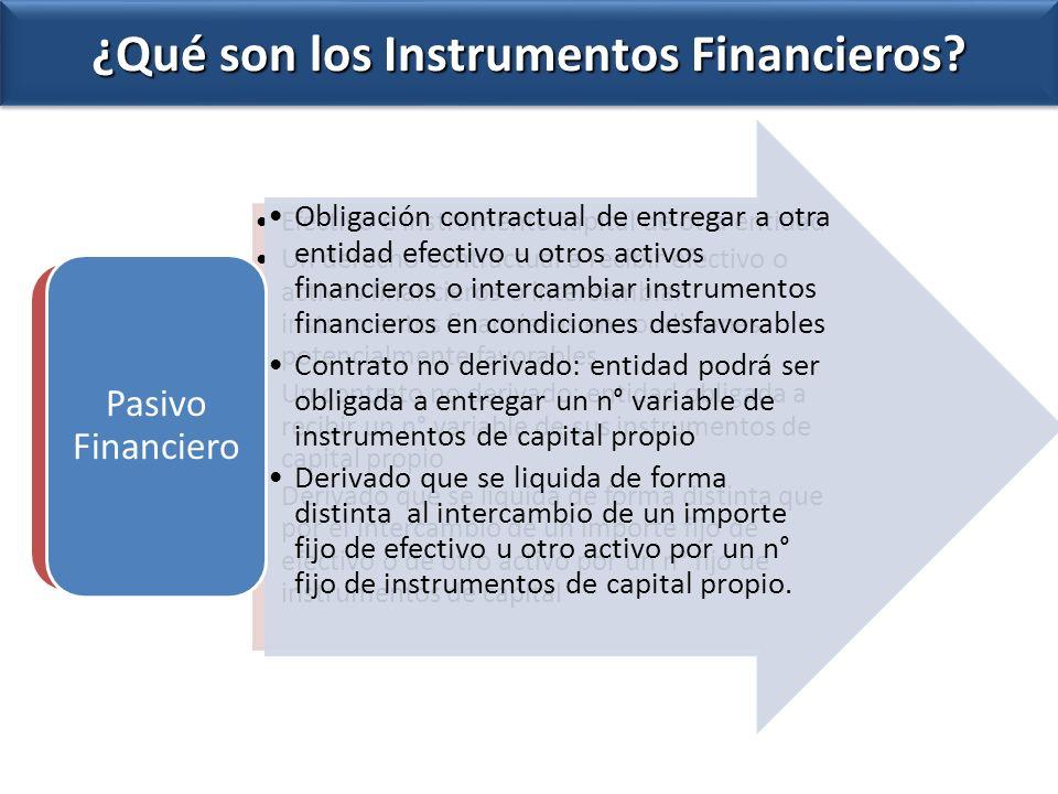 ¿Qué son los Instrumentos Financieros