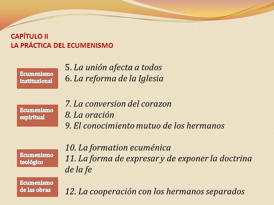 CAPÍTULO II LA PRÁCTICA DEL ECUMENISMO