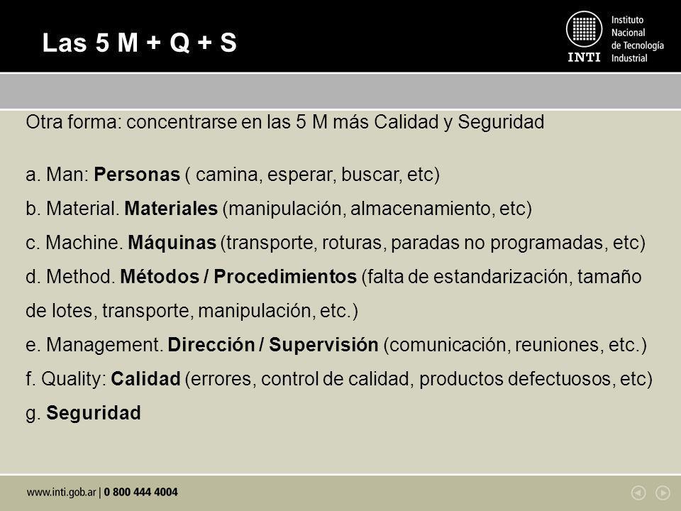 Las 5 M + Q + S Otra forma: concentrarse en las 5 M más Calidad y Seguridad. a. Man: Personas ( camina, esperar, buscar, etc)