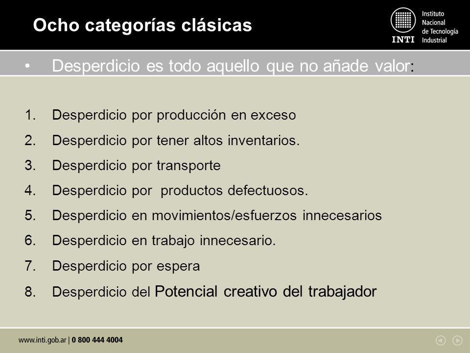 Ocho categorías clásicas