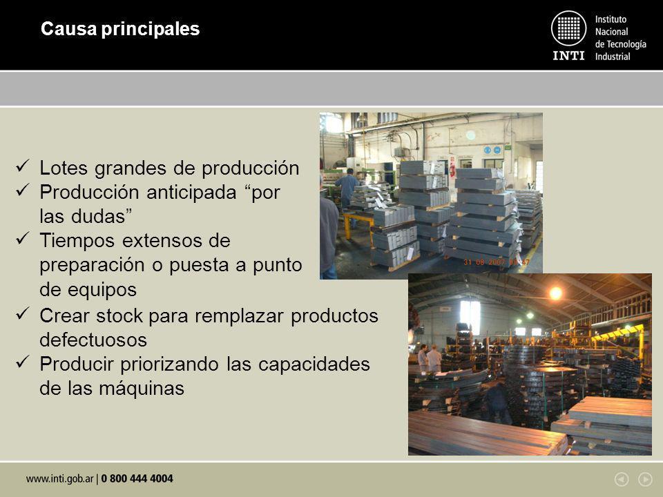 Lotes grandes de producción Producción anticipada por las dudas