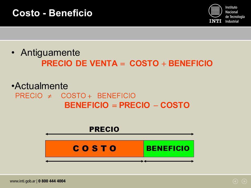 PRECIO DE VENTA  COSTO  BENEFICIO BENEFICIO  PRECIO  COSTO