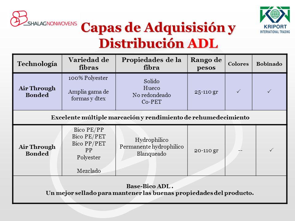Capas de Adquisisión y Distribución ADL