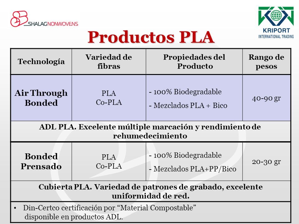Productos PLA Air Through Bonded Bonded Prensado Rango de pesos