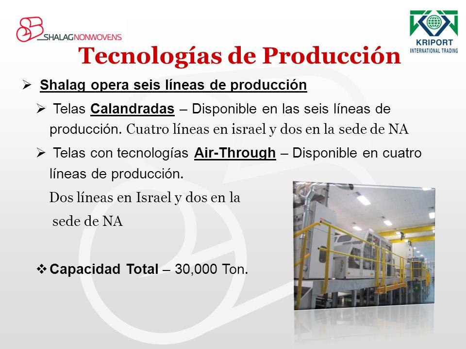 Tecnologías de Producción