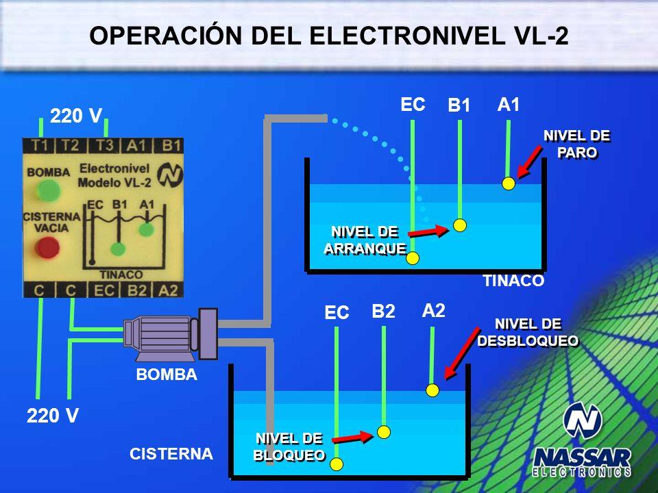 OPERACIÓN DEL ELECTRONIVEL VL-2
