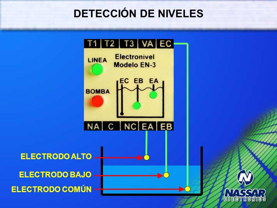DETECCIÓN DE NIVELES ELECTRODO ALTO ELECTRODO BAJO ELECTRODO COMÚN