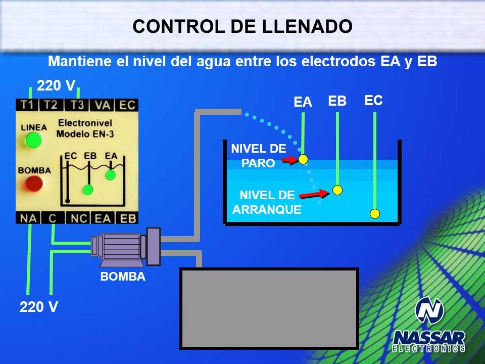Mantiene el nivel del agua entre los electrodos EA y EB