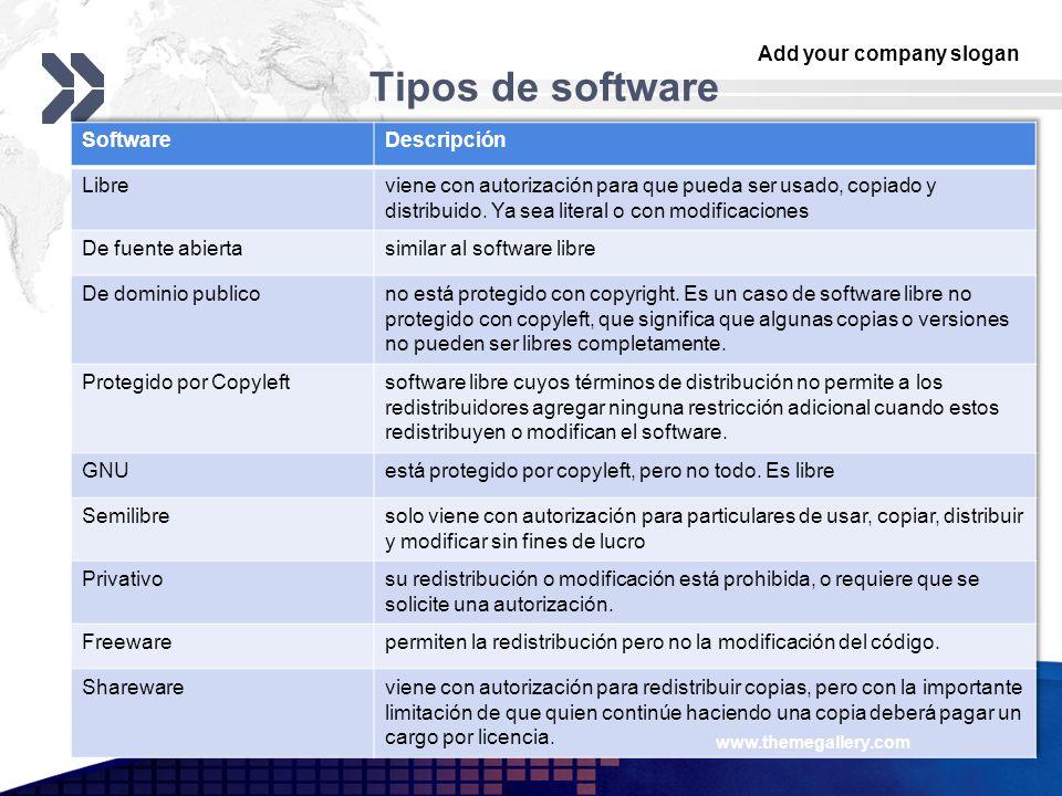 Tipos de software Software Descripción Libre