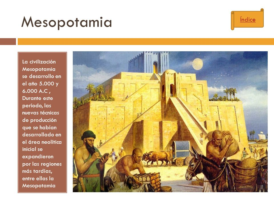 Mesopotamia Índice.