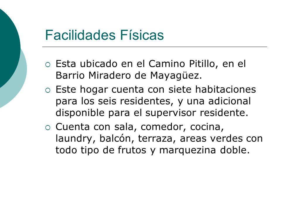 Facilidades Físicas Esta ubicado en el Camino Pitillo, en el Barrio Miradero de Mayagüez.