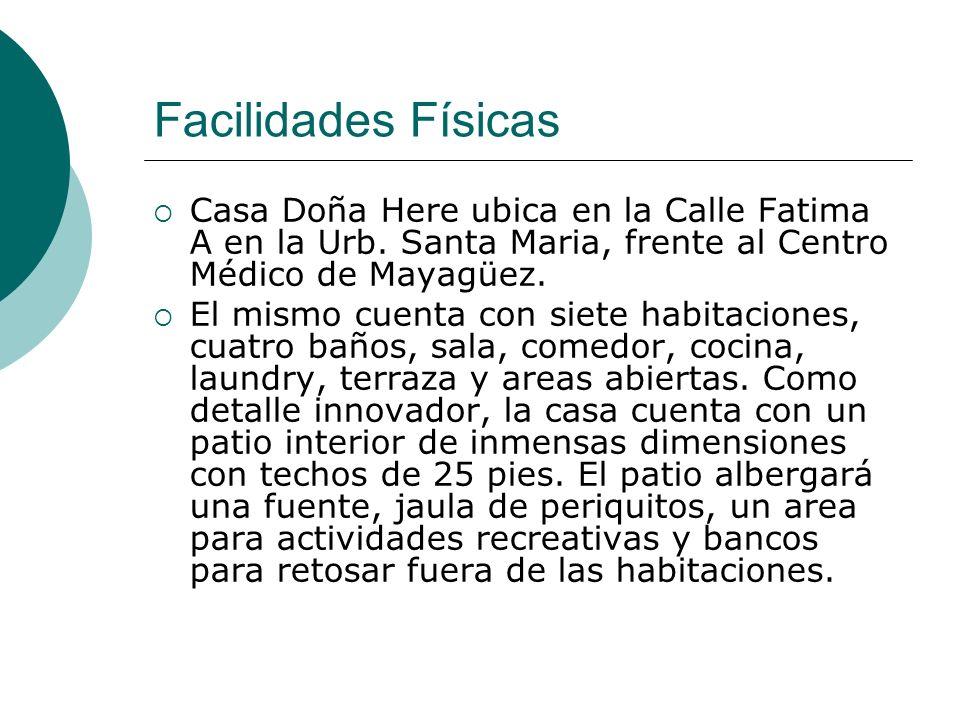 Facilidades Físicas Casa Doña Here ubica en la Calle Fatima A en la Urb. Santa Maria, frente al Centro Médico de Mayagüez.