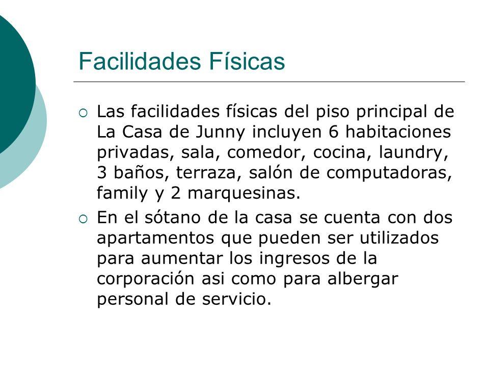Facilidades Físicas