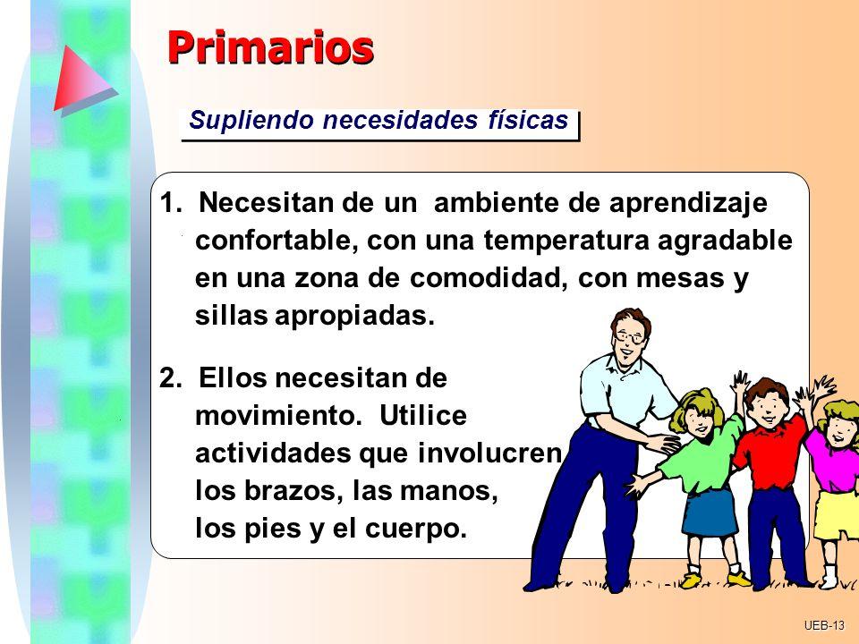 PrimariosSupliendo necesidades físicas.