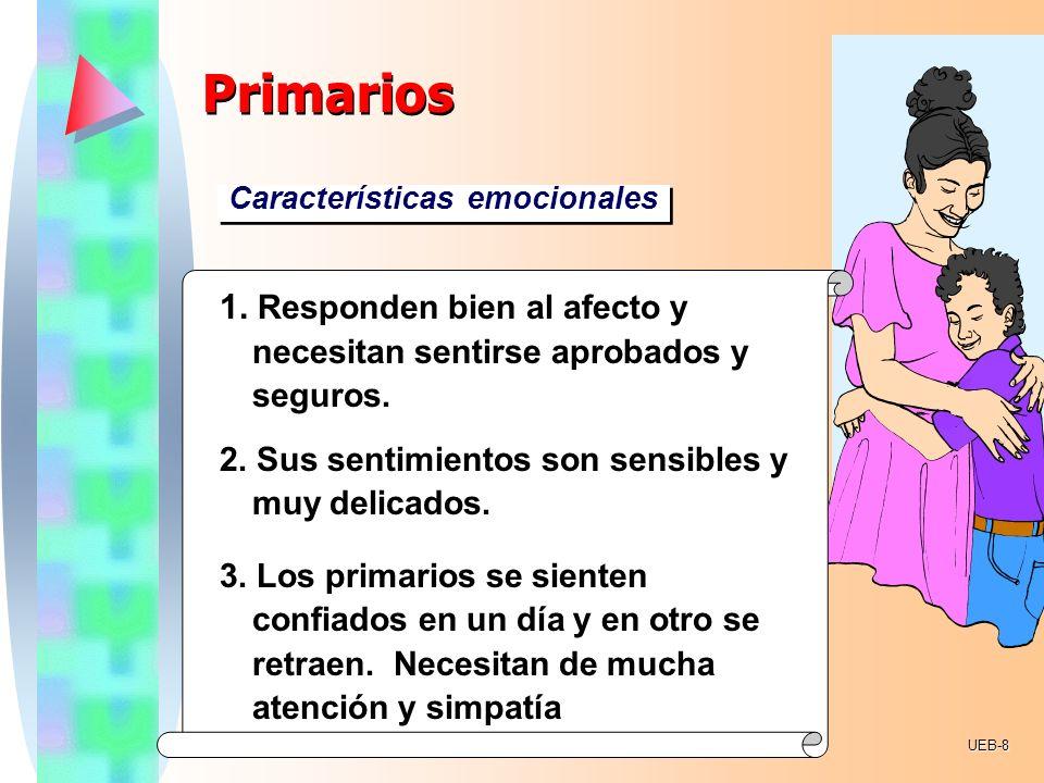 Primarios Características emocionales. 1. Responden bien al afecto y necesitan sentirse aprobados y seguros.