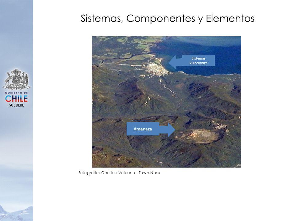 Sistemas, Componentes y Elementos