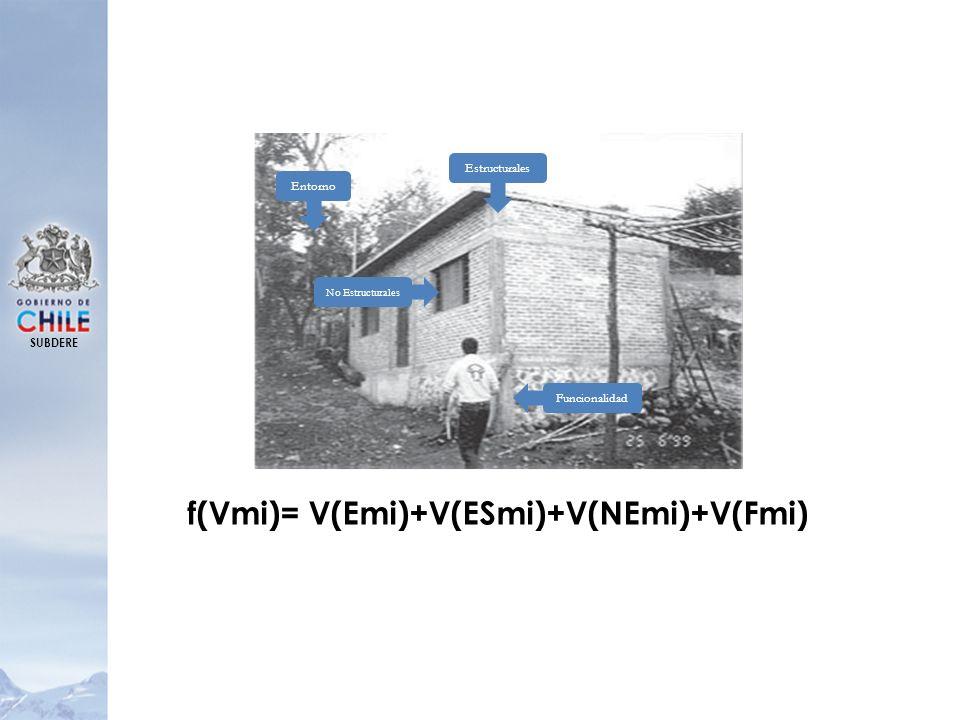 f(Vmi)= V(Emi)+V(ESmi)+V(NEmi)+V(Fmi)
