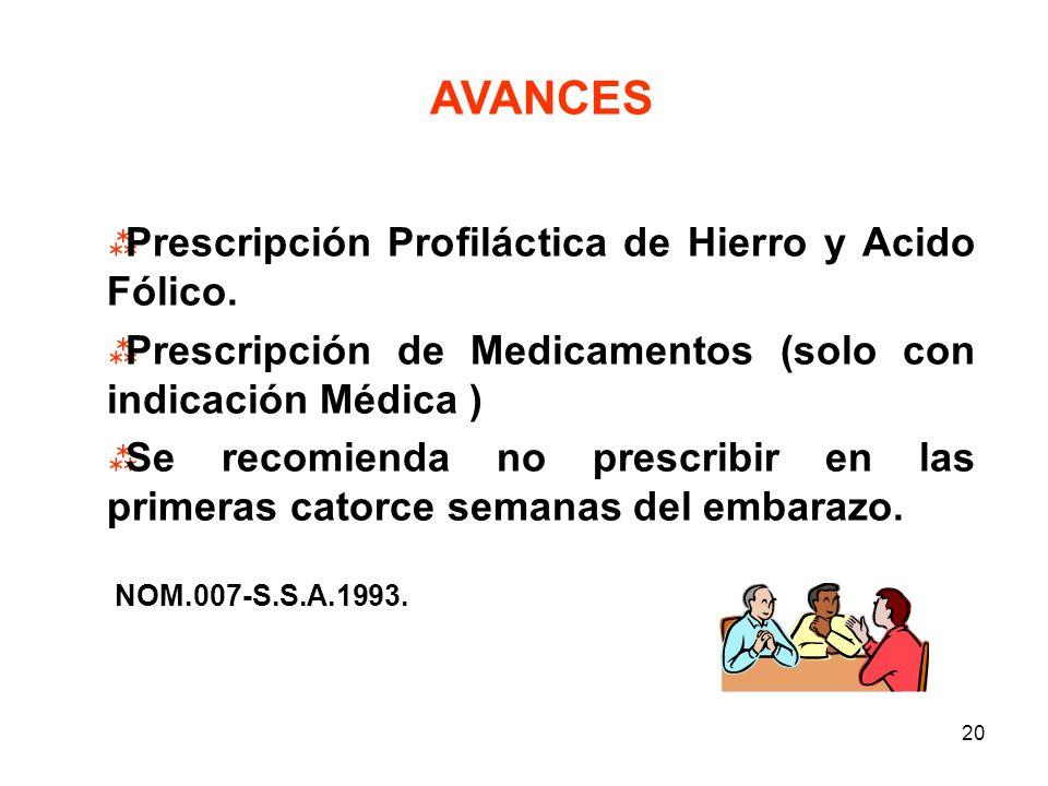 Prescripción Profiláctica de Hierro y Acido Fólico.