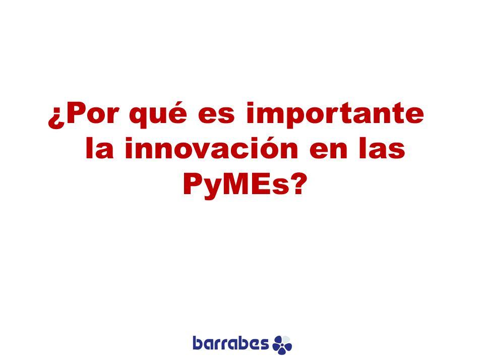 ¿Por qué es importante la innovación en las PyMEs