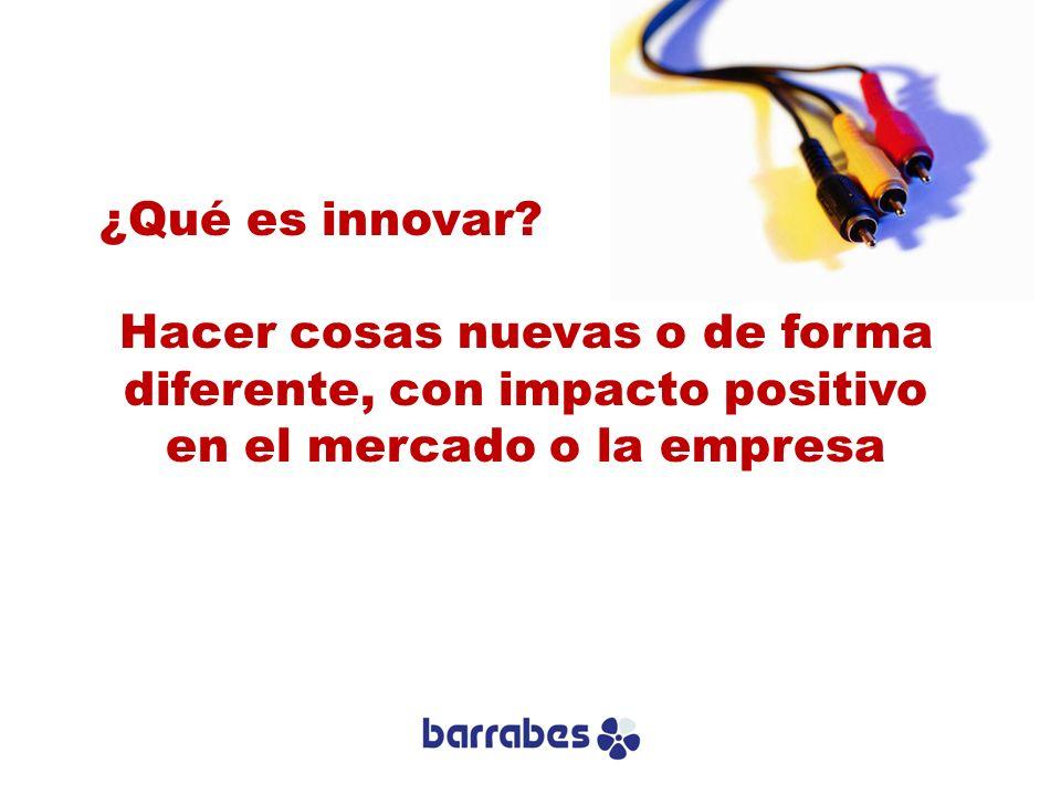 ¿Qué es innovar.