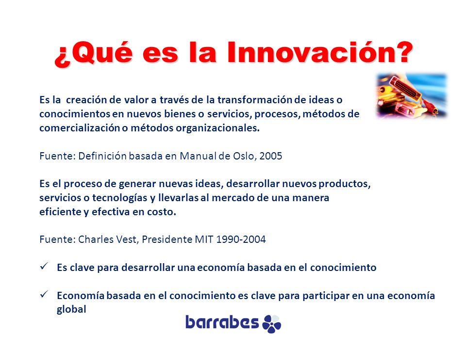 ¿Qué es la Innovación Es la creación de valor a través de la transformación de ideas o.