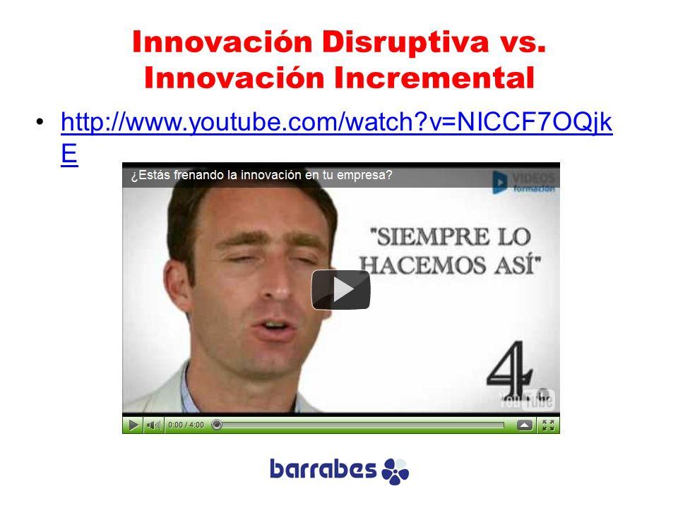 Innovación Disruptiva vs. Innovación Incremental