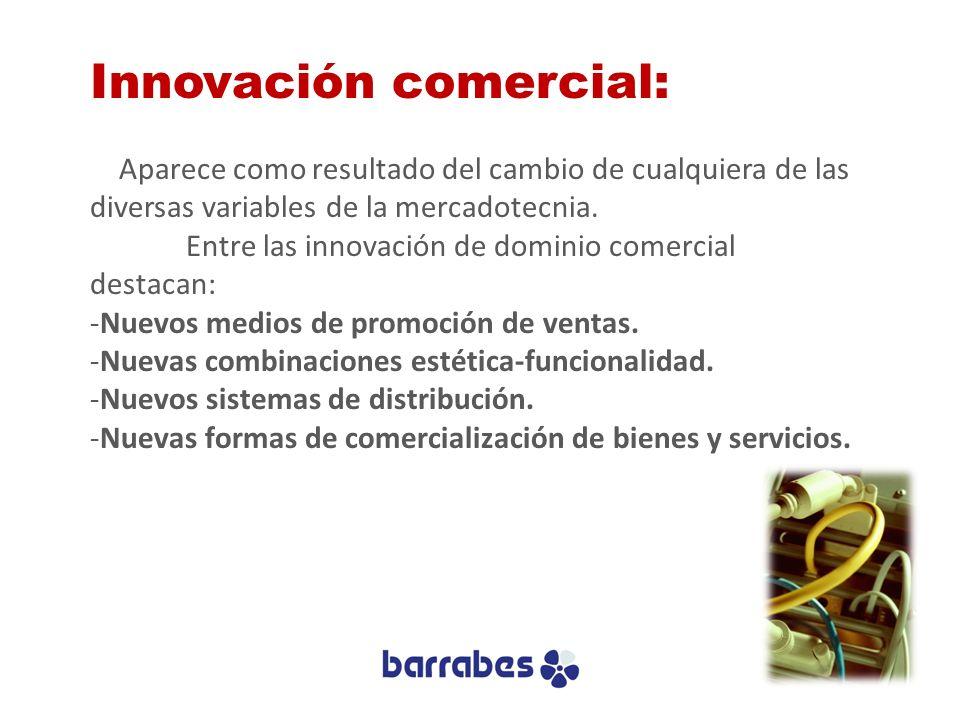 Innovación comercial: