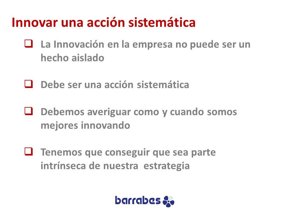 Innovar una acción sistemática