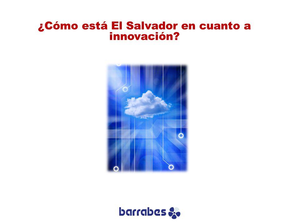 ¿Cómo está El Salvador en cuanto a innovación