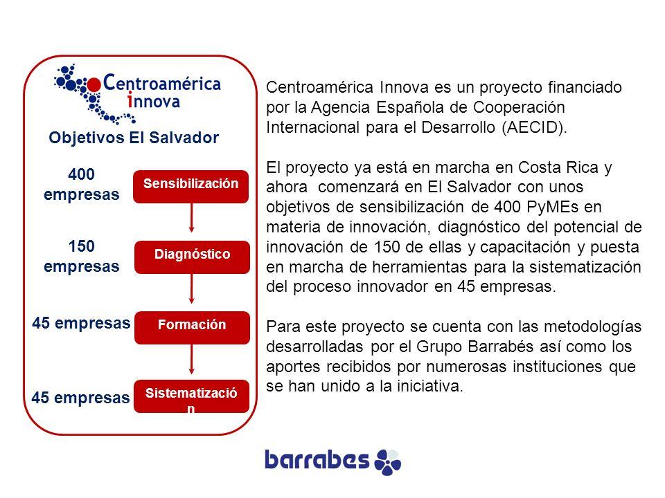 Centroamérica Innova es un proyecto financiado por la Agencia Española de Cooperación Internacional para el Desarrollo (AECID). El proyecto ya está en marcha en Costa Rica y ahora comenzará en El Salvador con unos objetivos de sensibilización de 400 PyMEs en materia de innovación, diagnóstico del potencial de innovación de 150 de ellas y capacitación y puesta en marcha de herramientas para la sistematización del proceso innovador en 45 empresas. Para este proyecto se cuenta con las metodologías desarrolladas por el Grupo Barrabés así como los aportes recibidos por numerosas instituciones que se han unido a la iniciativa.