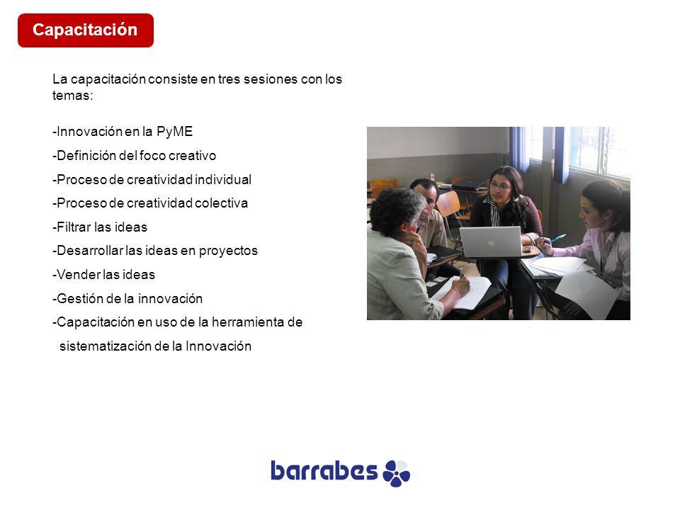Capacitación La capacitación consiste en tres sesiones con los temas: