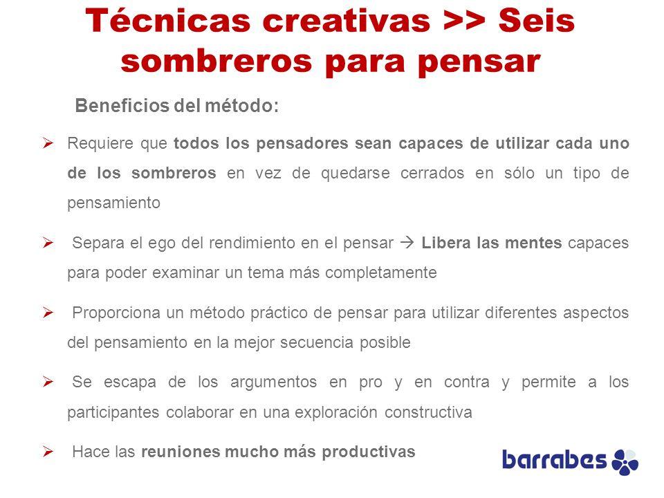 Técnicas creativas >> Seis sombreros para pensar