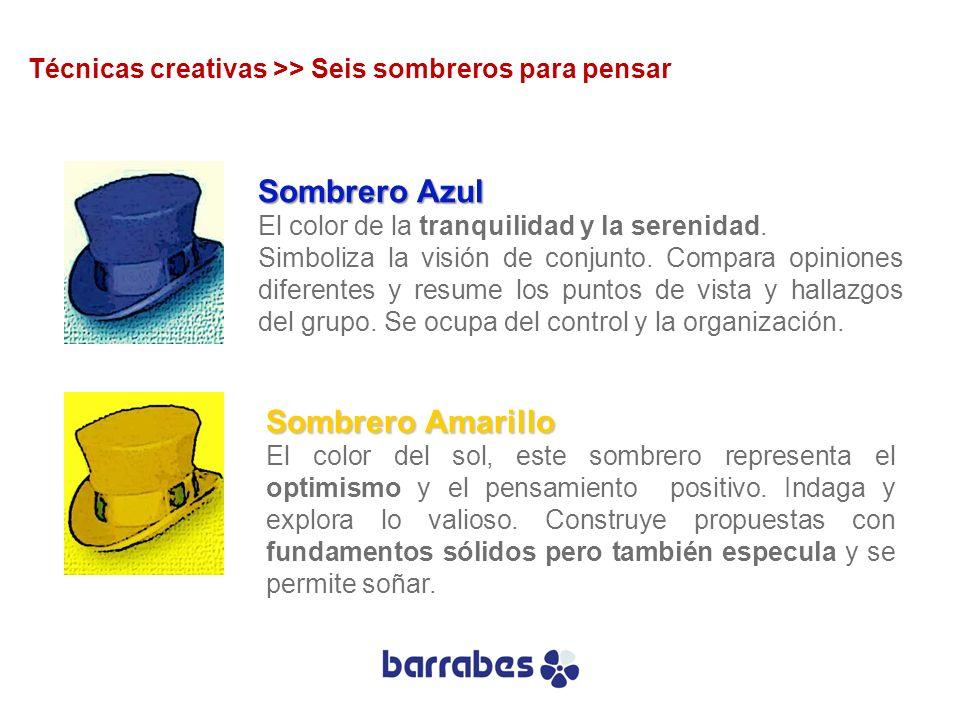 Sombrero Azul Sombrero Amarillo